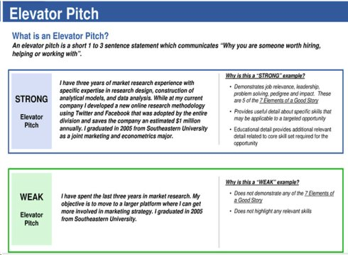 Learn how to promote yourself network designer 39 s for 30 second pitch template
